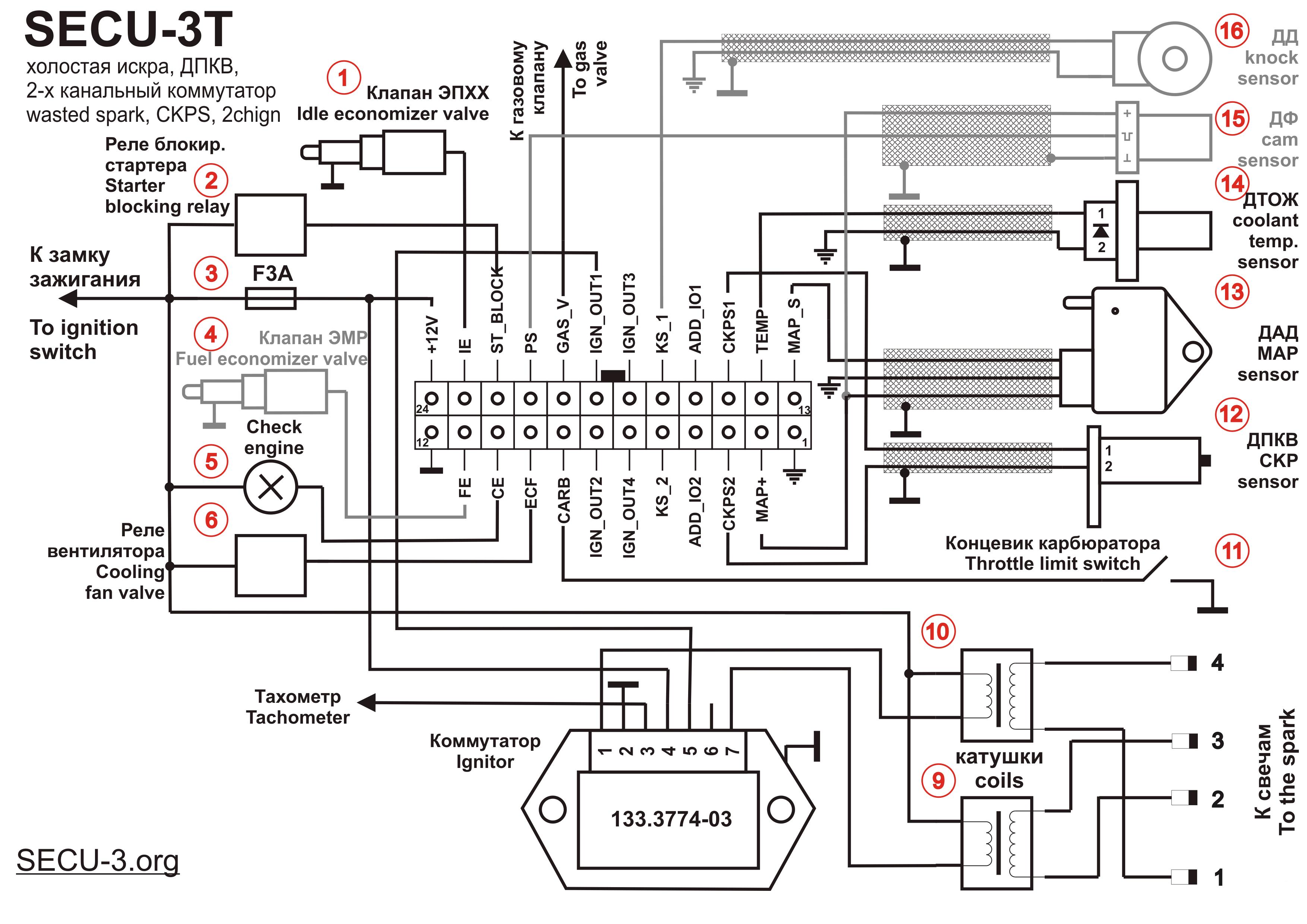 wiring diagrams for secu-3t  24 pins connector