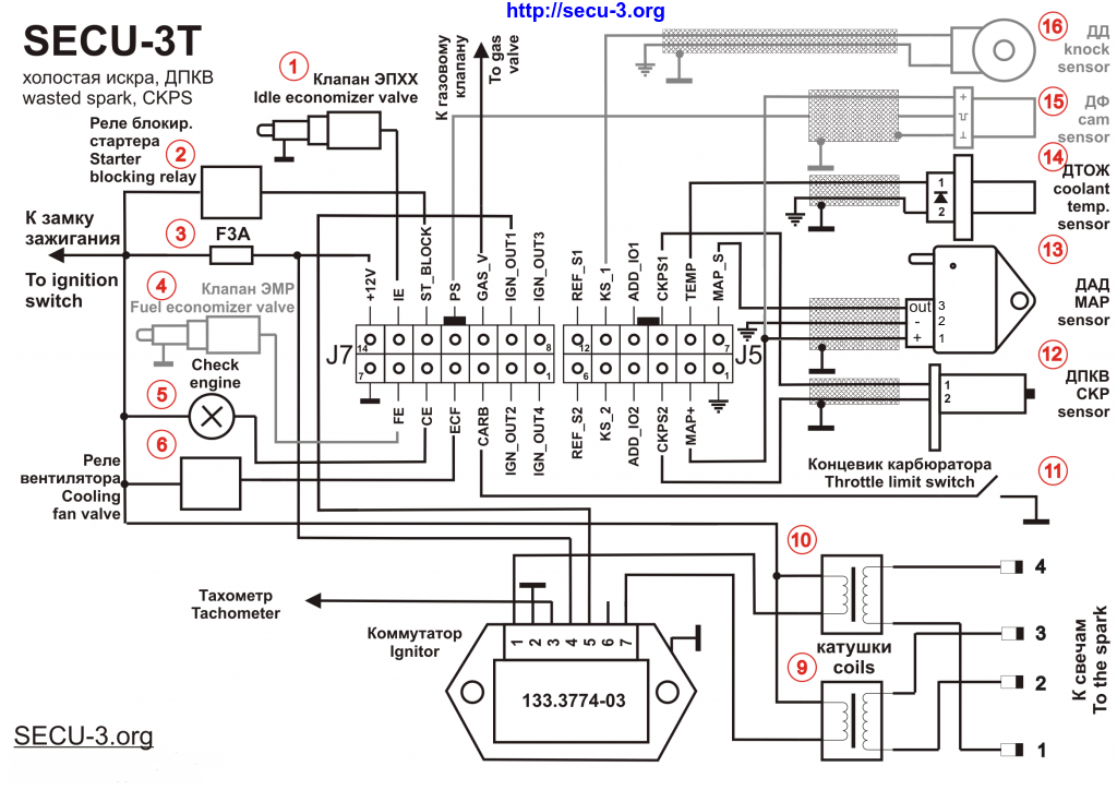 МПСЗ SECU-3T и двухканальный коммутатор
