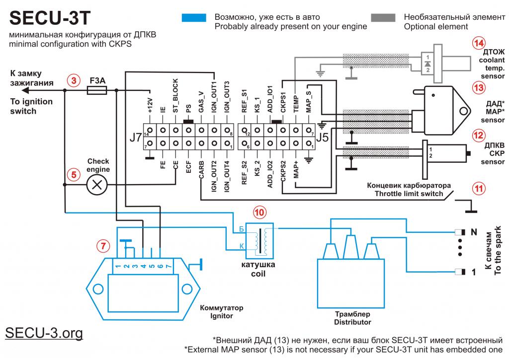 МПСЗ SECU-3T трамблерная раздача