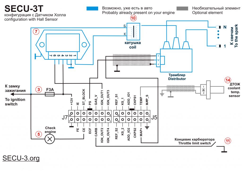 МПСЗ SECU-3T синхронизация от ДХ