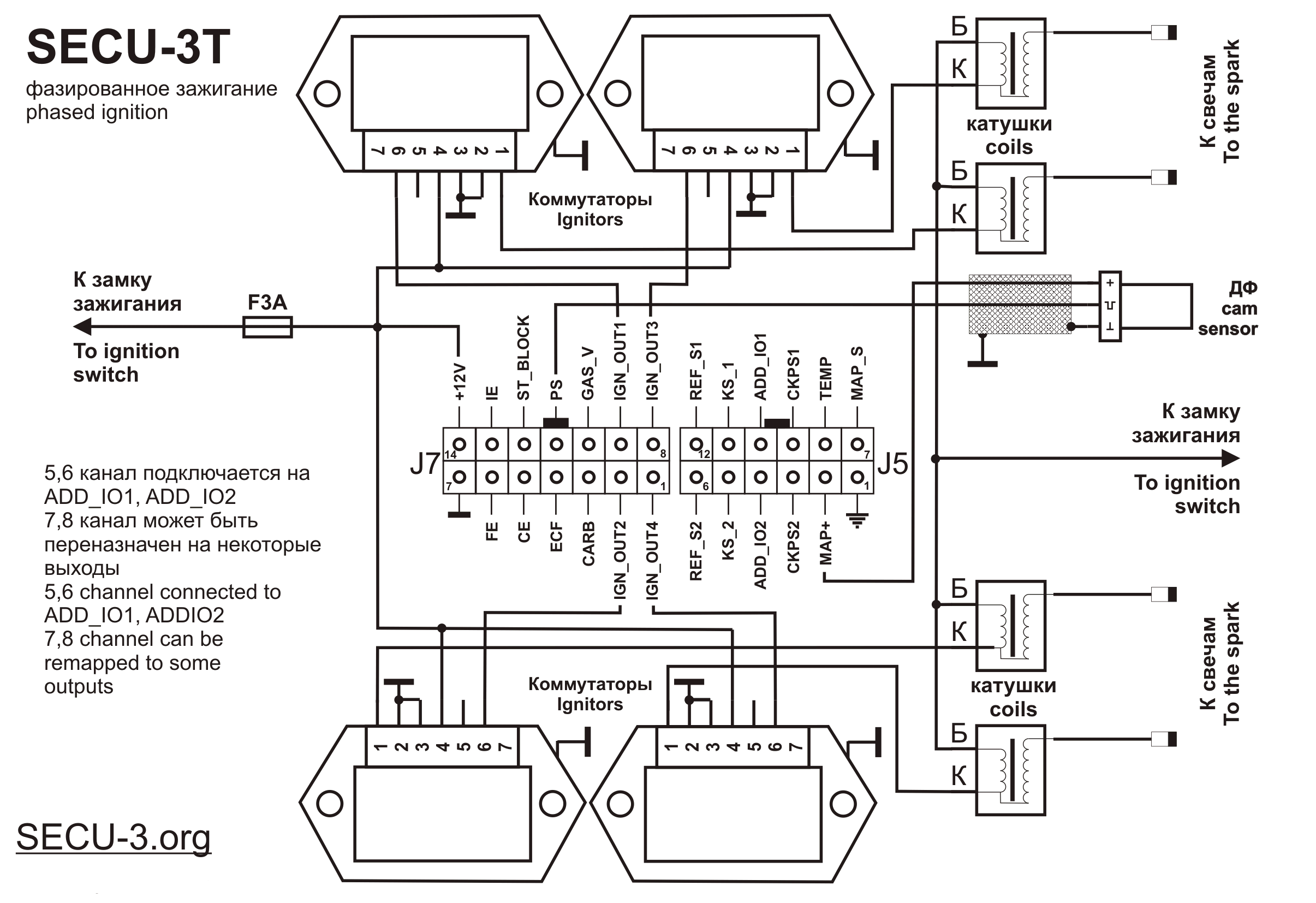 wiring diagrams for secu-3 units  examples    ignition and fuel injection system