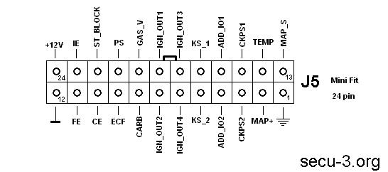 Разъем SECU-3t 24 пин