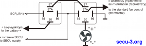 параллельное управление вентилятором