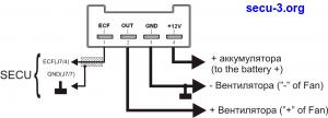 управление скоростью вращения вентилятора охлаждения