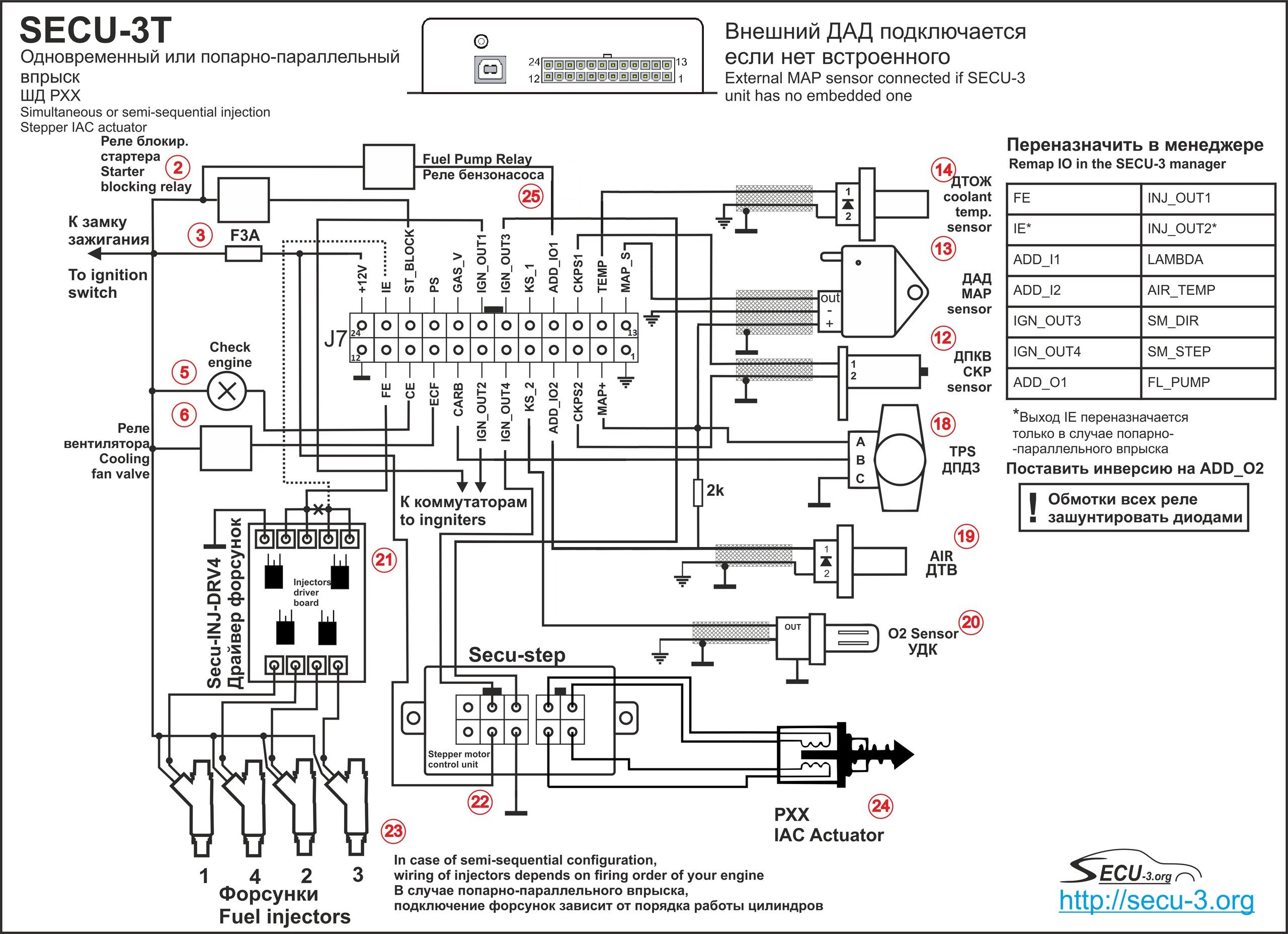 wiring diagrams for secu-3t  24 pins connector    ignition and fuel injection system