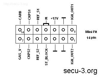 Разъем блока SECU-3L (Lite)