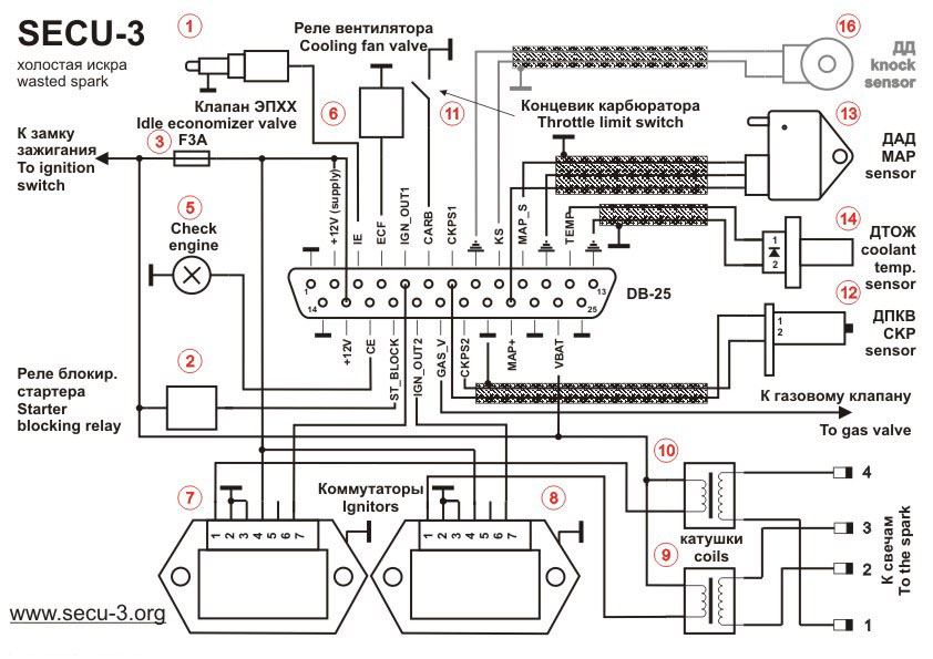 Block Diagram SECU-3