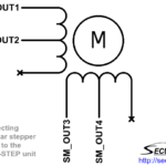Connecting unipolar stepper motor to the SECU-STEP driver