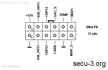 SECU-3 Micro pinouts