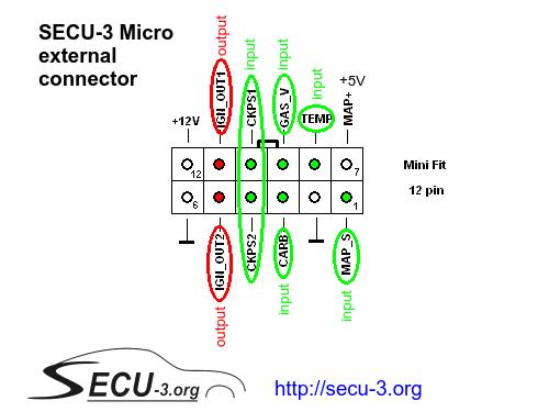 secu-3-micro-ext-conn-cfg-io