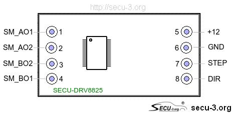 SECU-DRV8825 pinouts