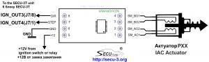 SECU-DRV8825