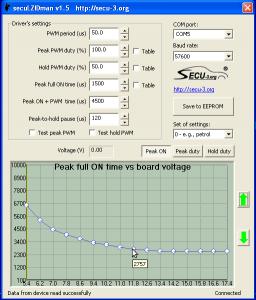 SECU-LZID Manager v1.5