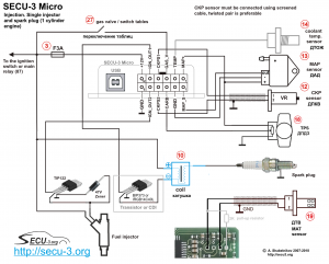 МПСЗ SECU-3 Micro впрыск для 1-цилиндрового двигателя